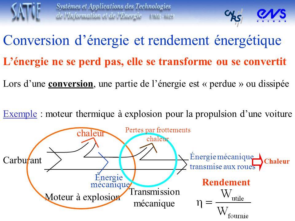 Conversion dénergie et rendement énergétique Lénergie ne se perd pas, elle se transforme ou se convertit Lors dune conversion, une partie de lénergie