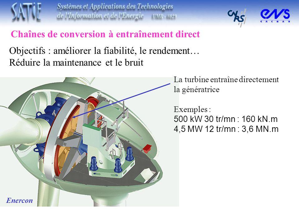 Chaînes de conversion à entraînement direct Objectifs : améliorer la fiabilité, le rendement… Réduire la maintenance et le bruit La turbine entraîne d