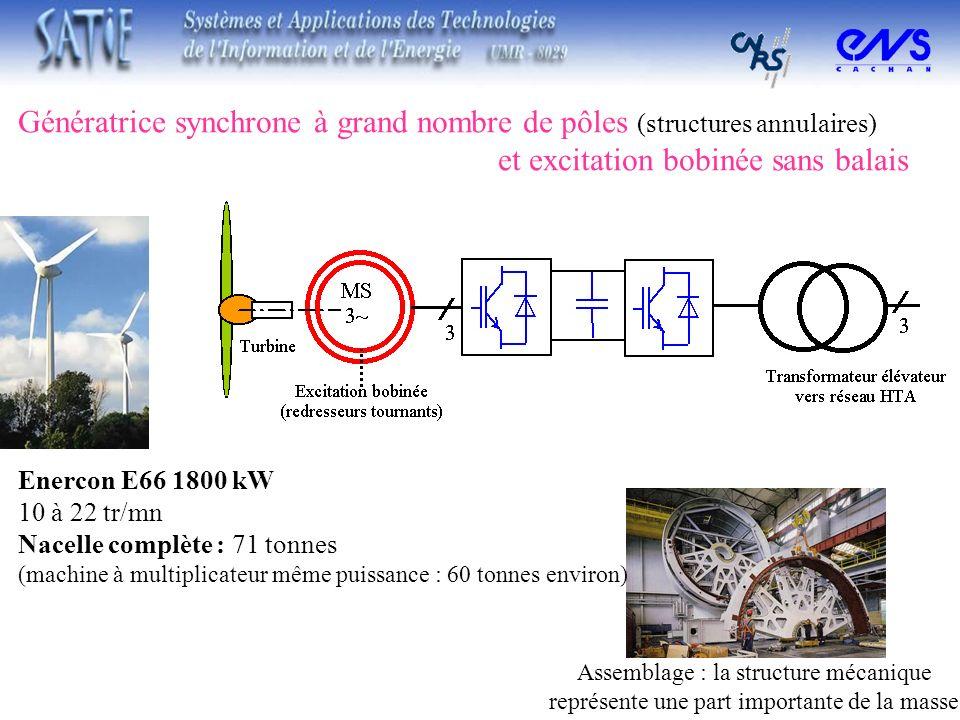 Génératrice synchrone à grand nombre de pôles (structures annulaires) et excitation bobinée sans balais Assemblage : la structure mécanique représente