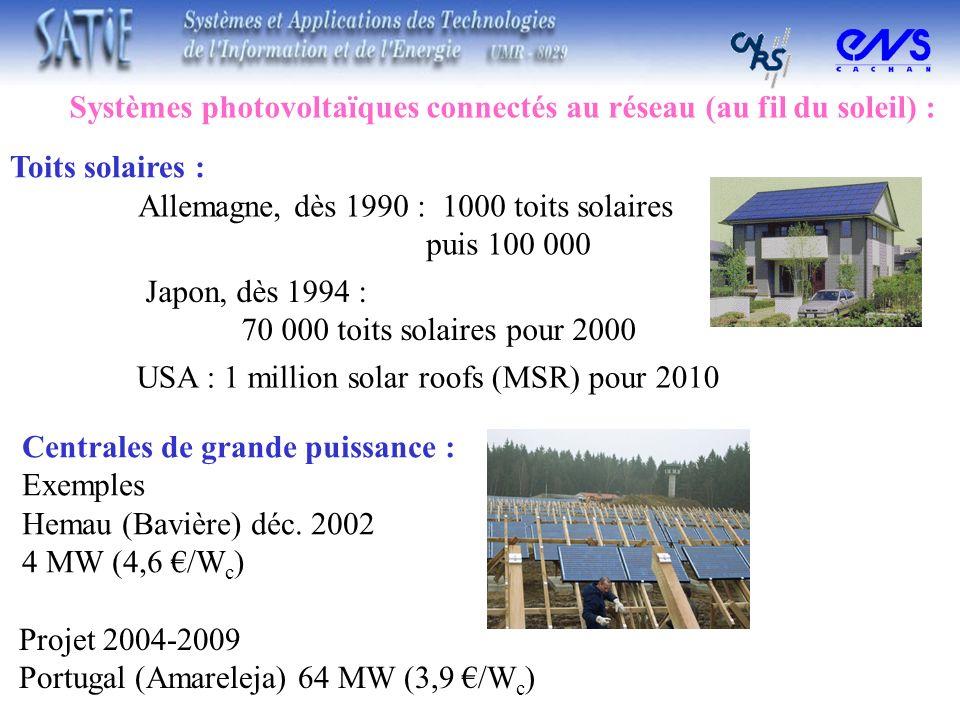 Systèmes photovoltaïques connectés au réseau (au fil du soleil) : USA : 1 million solar roofs (MSR) pour 2010 Allemagne, dès 1990 : 1000 toits solaire