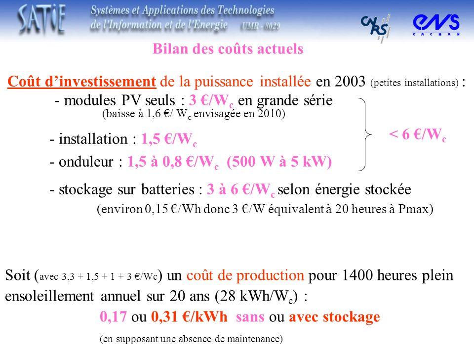 Bilan des coûts actuels Soit ( avec 3,3 + 1,5 + 1 + 3 /Wc ) un coût de production pour 1400 heures plein ensoleillement annuel sur 20 ans (28 kWh/W c