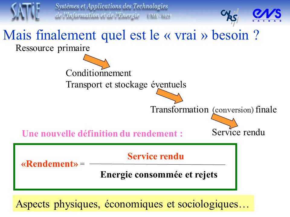 Besoins,ressources impact environnemental
