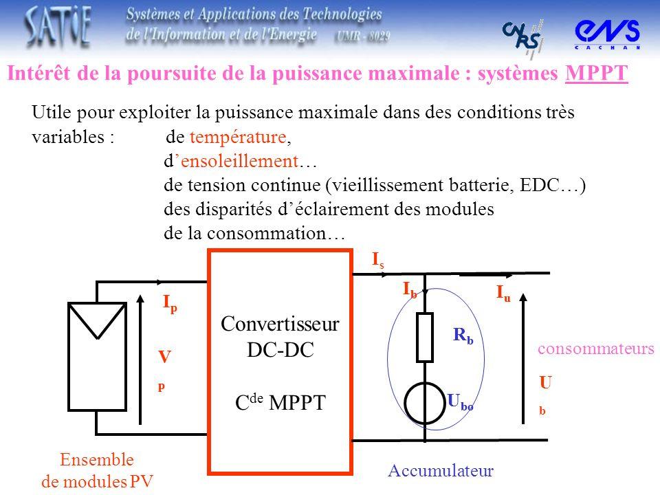 Intérêt de la poursuite de la puissance maximale : systèmes MPPT Utile pour exploiter la puissance maximale dans des conditions très variables : de te