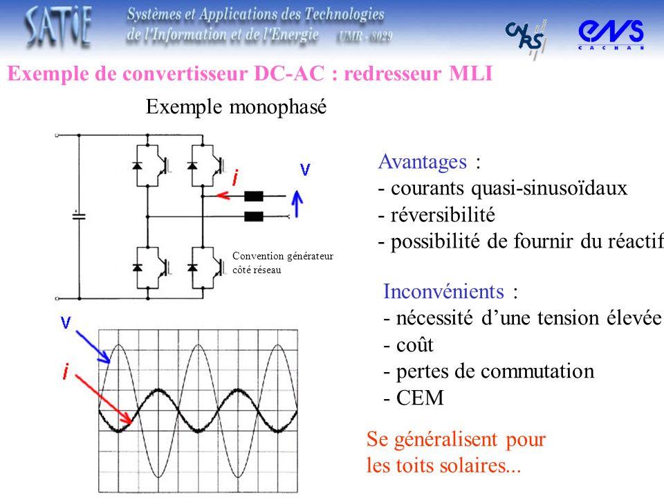 Exemple de convertisseur DC-AC : redresseur MLI Exemple monophasé Avantages : - courants quasi-sinusoïdaux - réversibilité - possibilité de fournir du