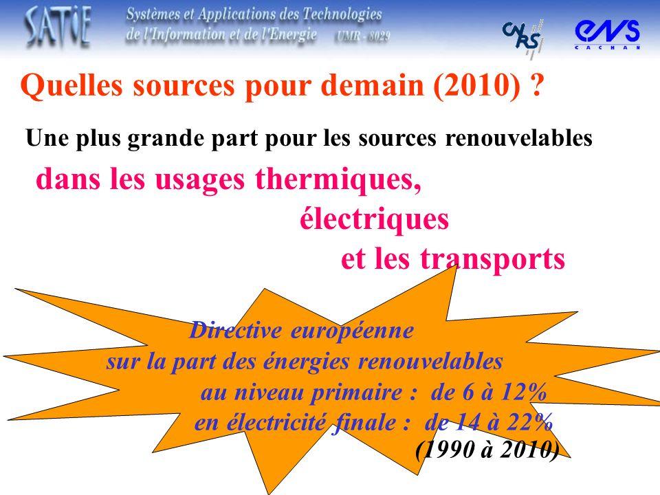 Quelles sources pour demain (2010) ? Une plus grande part pour les sources renouvelables dans les usages thermiques, électriques et les transports Dir