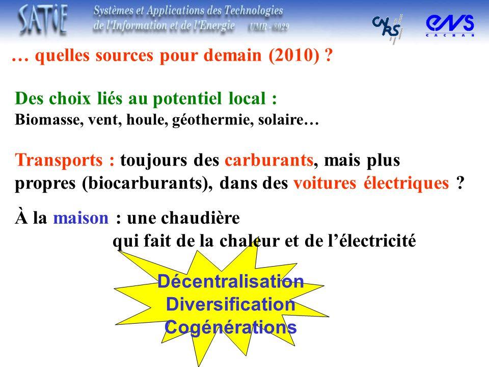 … quelles sources pour demain (2010) ? Des choix liés au potentiel local : Biomasse, vent, houle, géothermie, solaire… Décentralisation Diversificatio