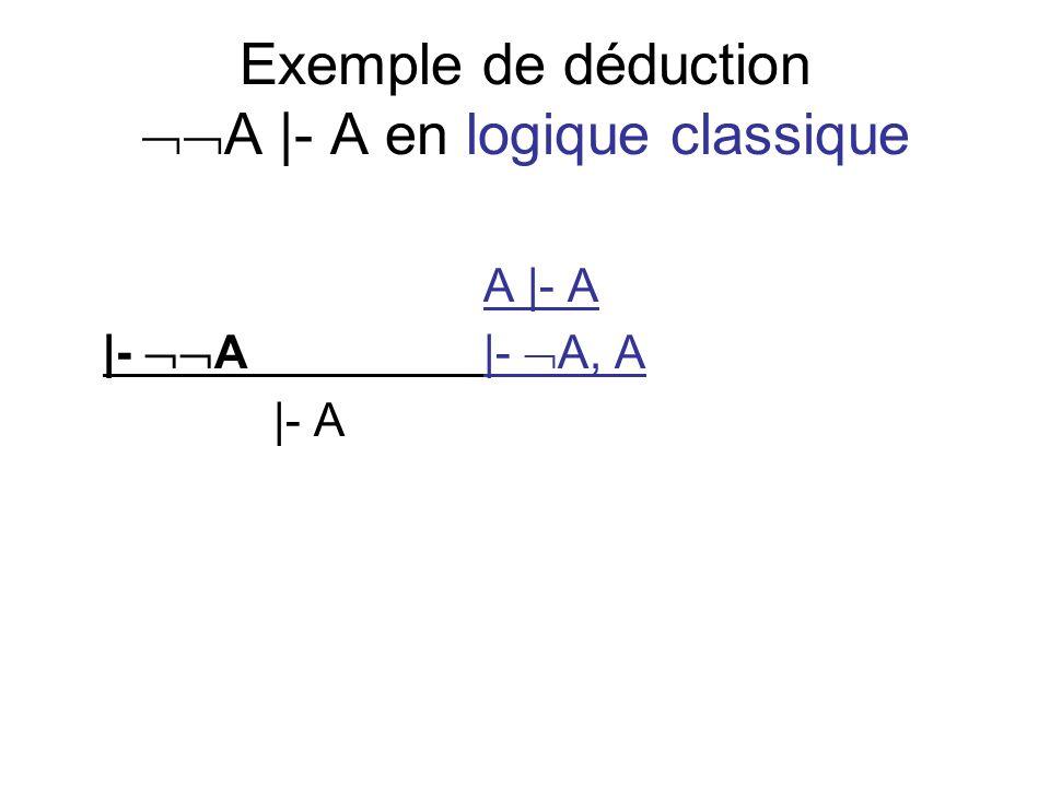 Exemple de déduction A |- A en logique classique A |- A |- A|- A, A |- A