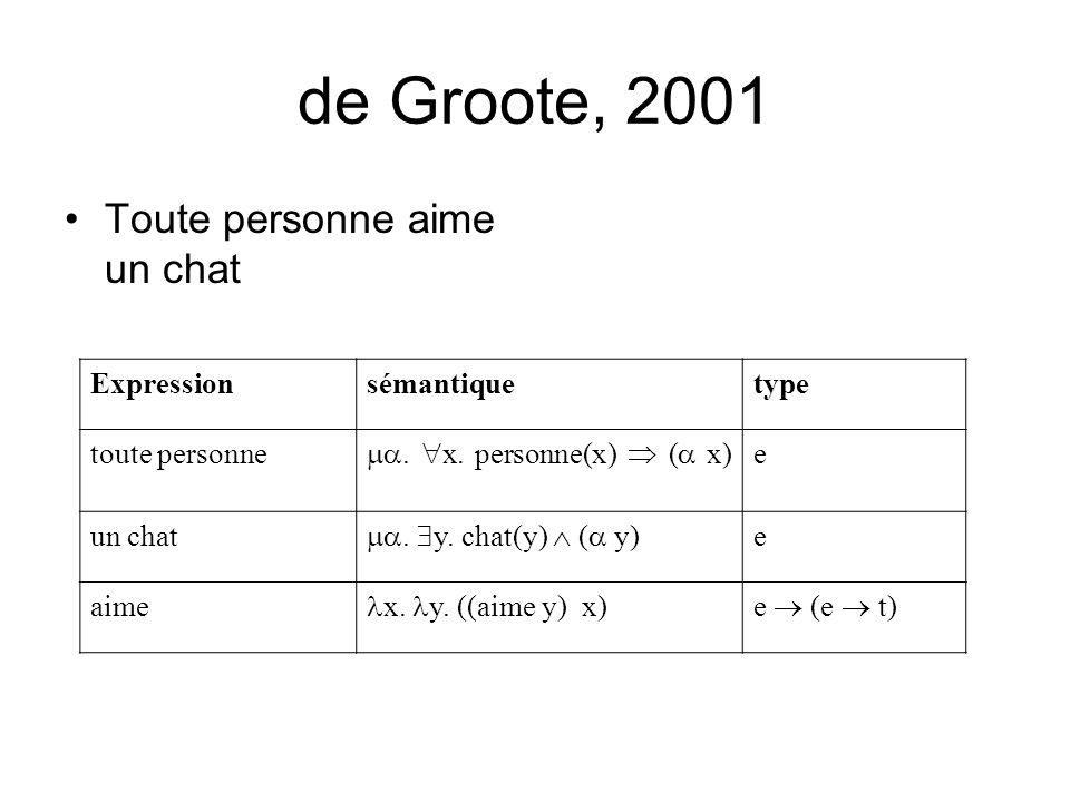 de Groote, 2001 Toute personne aime un chat Expressionsémantiquetype toute personne.