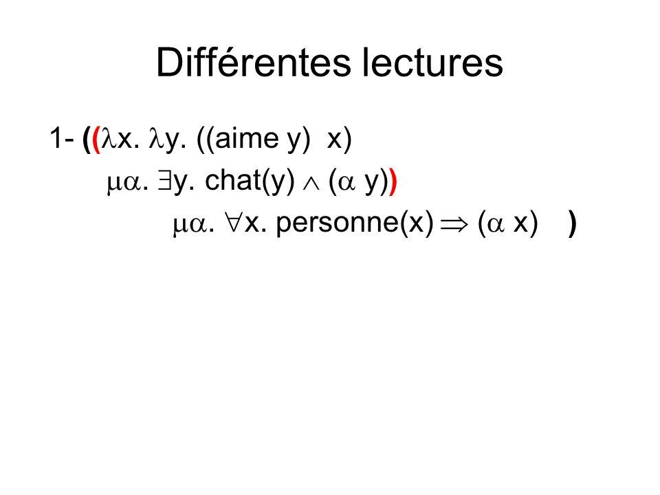 Différentes lectures 1- (( x. y. ((aime y) x). y. chat(y) ( y)). x. personne(x) ( x))