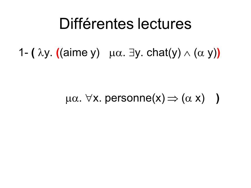 Différentes lectures 1- ( y. ((aime y). y. chat(y) ( y)). x. personne(x) ( x))