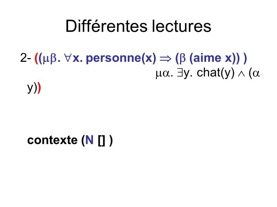 Différentes lectures 2- ((. x. personne(x) ( (aime x)) ). y. chat(y) ( y)) contexte (N [] )