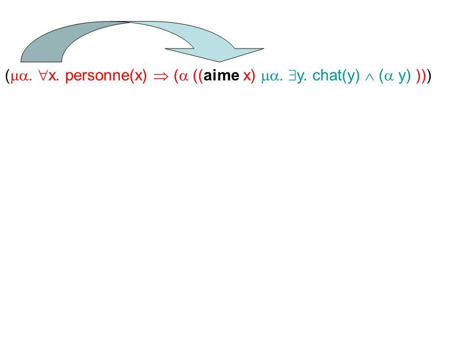 (. x. personne(x) ( ((aime x). y. chat(y) ( y) )))