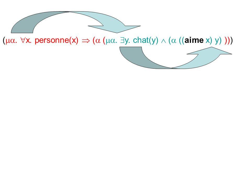 (. x. personne(x) ( (. y. chat(y) ( ((aime x) y) )))