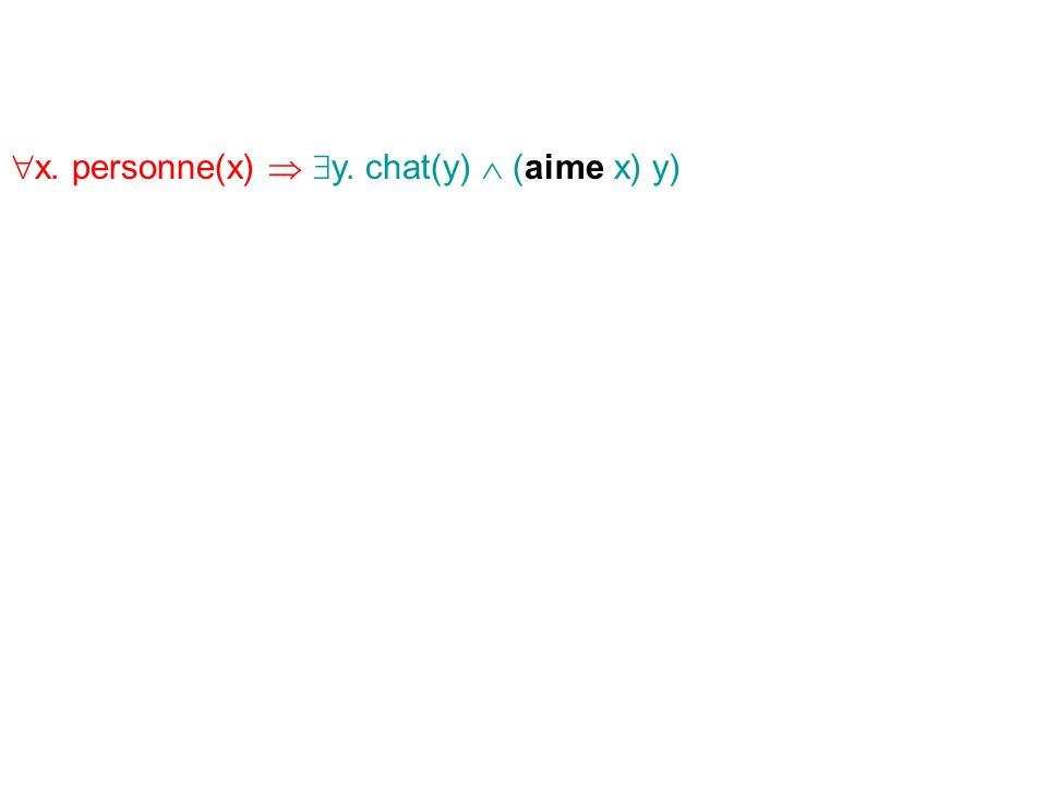 x. personne(x) y. chat(y) (aime x) y)