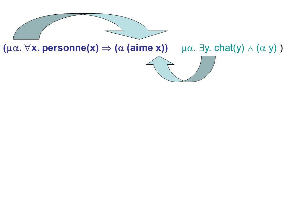 (. x. personne(x) ( (aime x)). y. chat(y) ( y) )