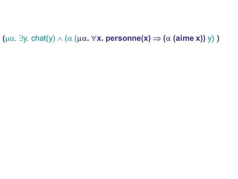 (. y. chat(y) ( (. x. personne(x) ( (aime x)) y) )