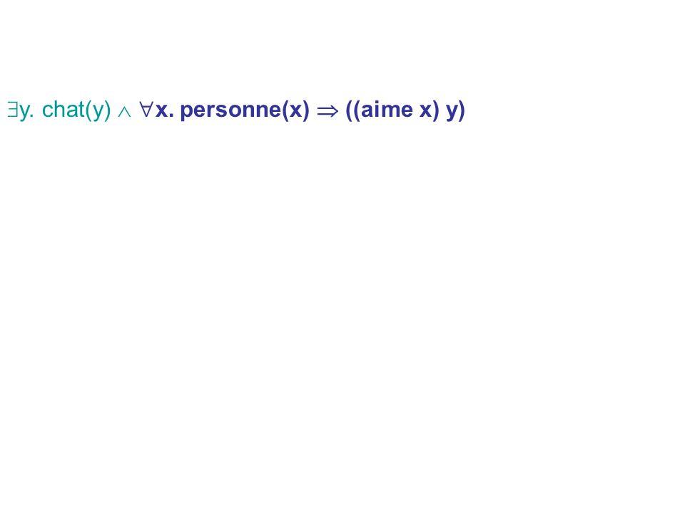 y. chat(y) x. personne(x) ((aime x) y)