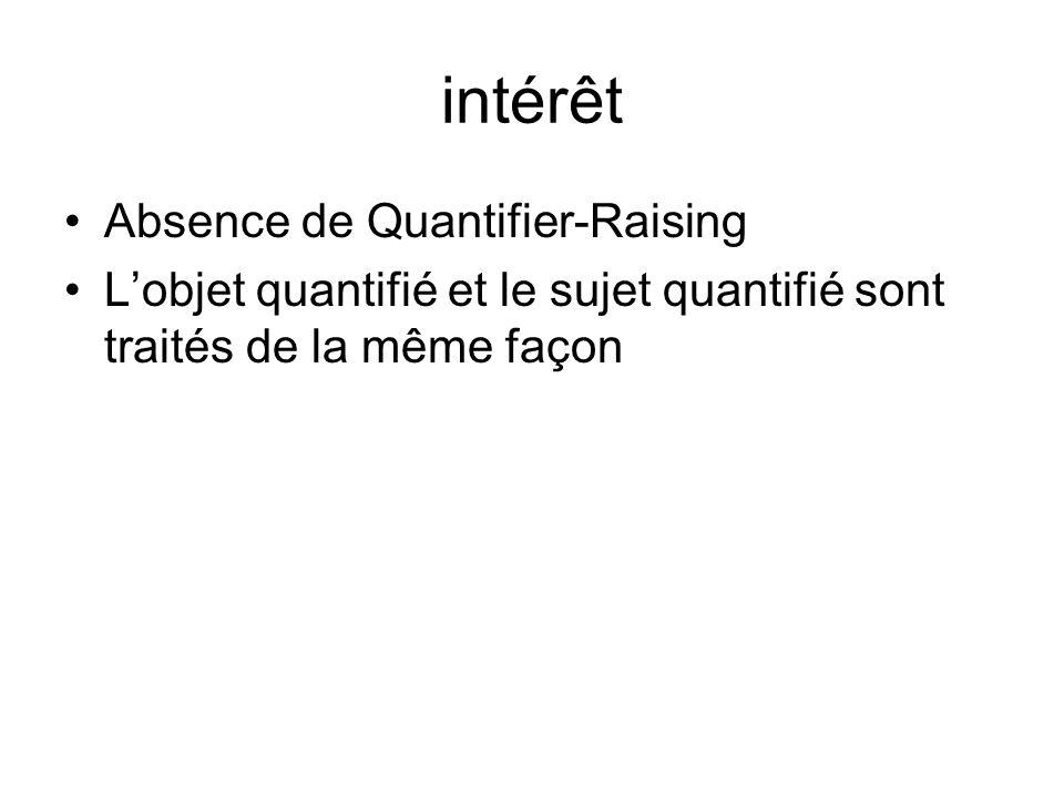 intérêt Absence de Quantifier-Raising Lobjet quantifié et le sujet quantifié sont traités de la même façon