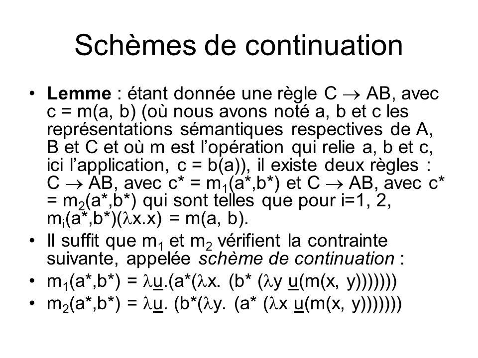 Schèmes de continuation Lemme : étant donnée une règle C AB, avec c = m(a, b) (où nous avons noté a, b et c les représentations sémantiques respectives de A, B et C et où m est lopération qui relie a, b et c, ici lapplication, c = b(a)), il existe deux règles : C AB, avec c* = m 1 (a*,b*) et C AB, avec c* = m 2 (a*,b*) qui sont telles que pour i=1, 2, m i (a*,b*)( x.x) = m(a, b).