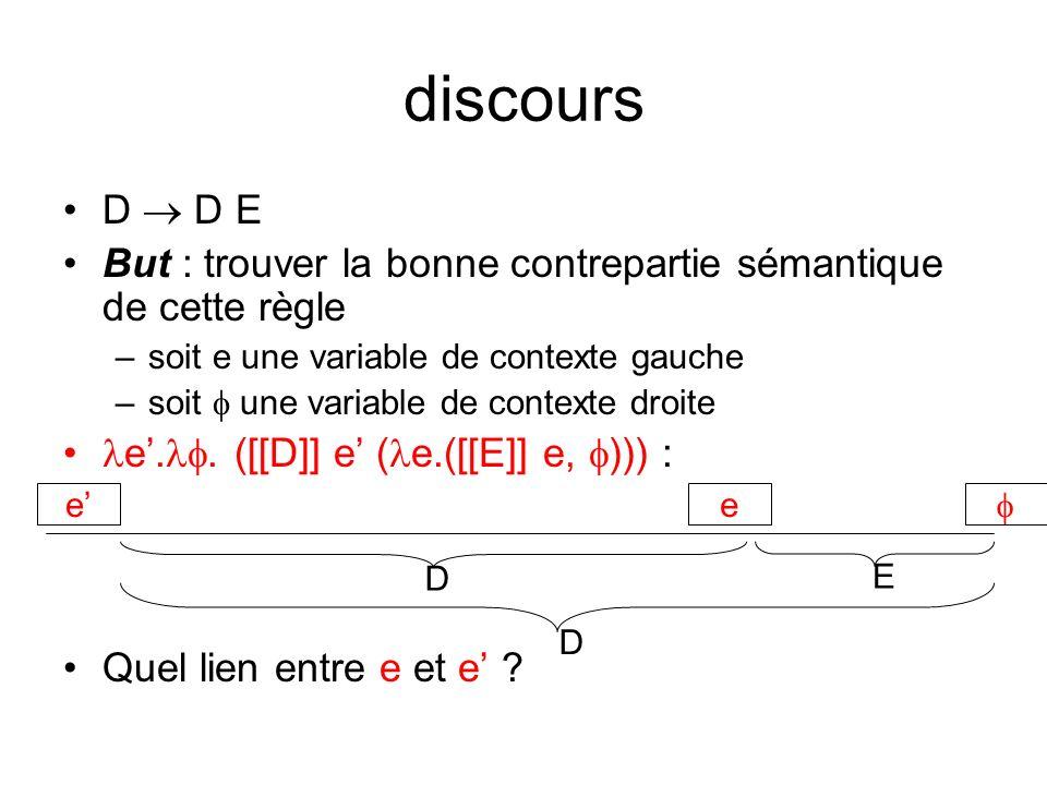 discours D D E But : trouver la bonne contrepartie sémantique de cette règle –soit e une variable de contexte gauche –soit une variable de contexte droite e..