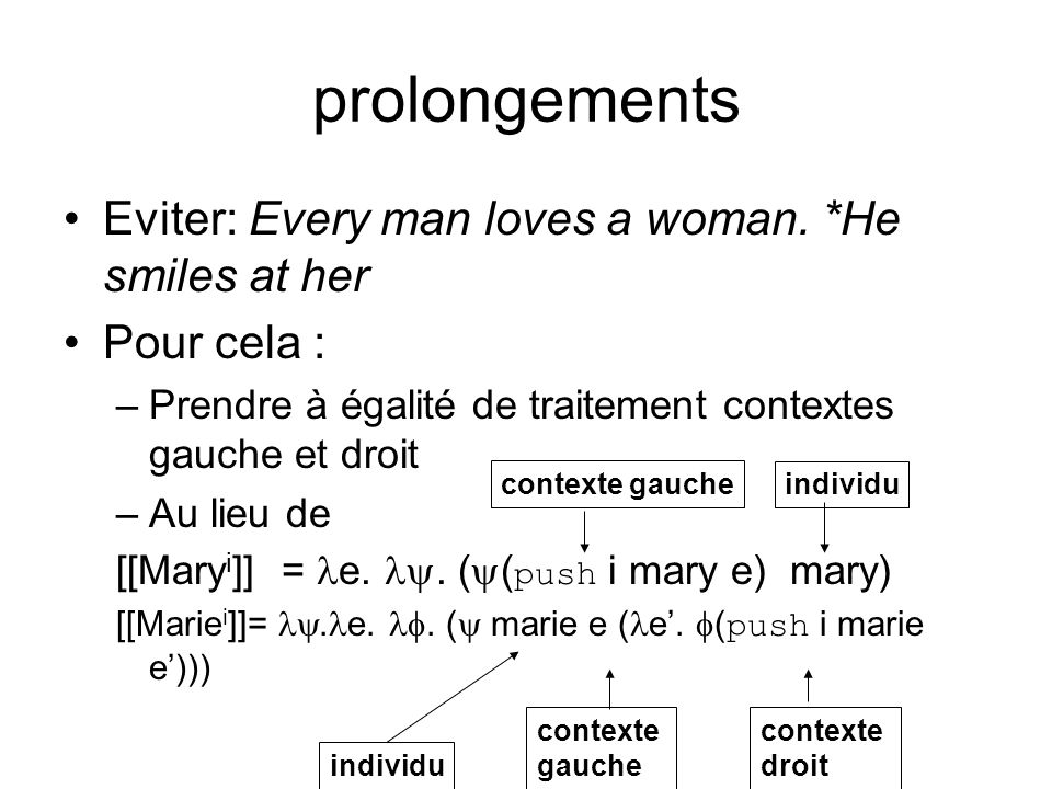 prolongements Eviter: Every man loves a woman.