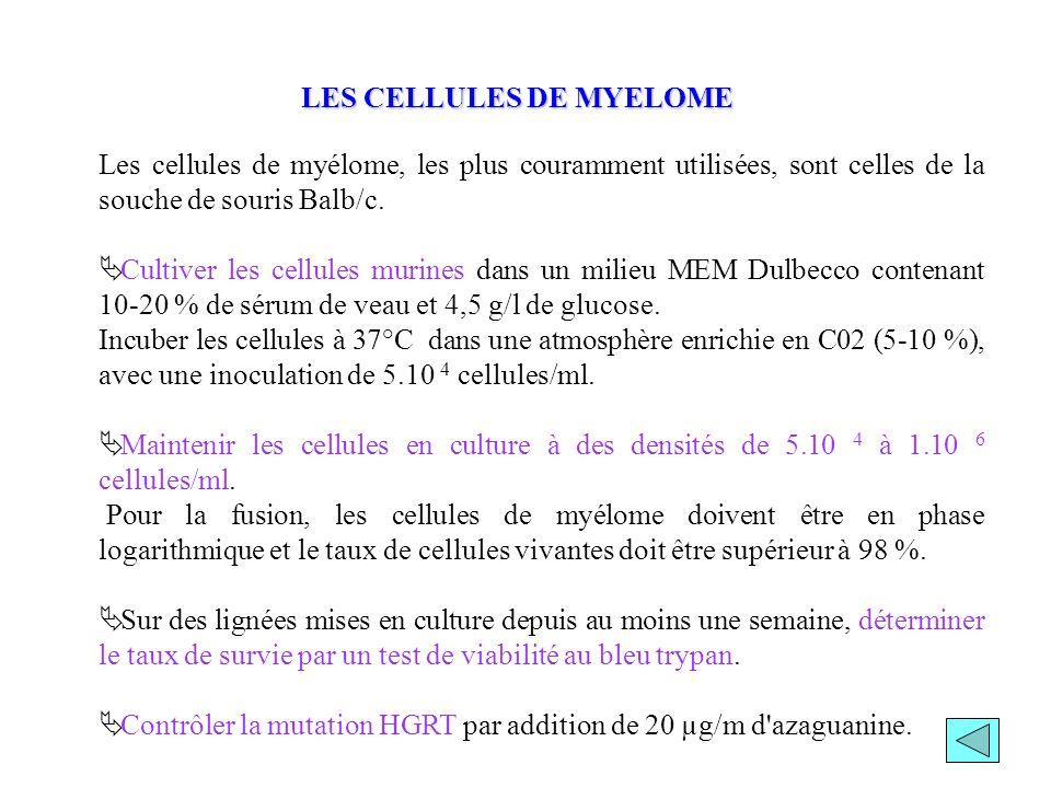 Les cellules de myélome, les plus couramment utilisées, sont celles de la souche de souris Balb/c. Cultiver les cellules murines dans un milieu MEM Du