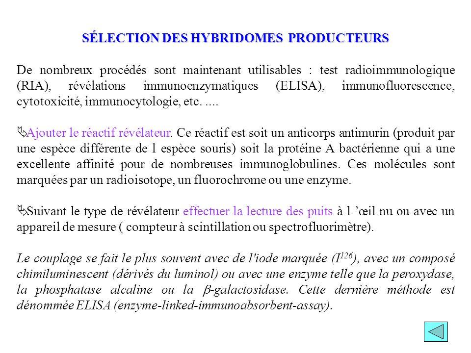De nombreux procédés sont maintenant utilisables : test radioimmunologique (RIA), révélations immunoenzymatiques (ELISA), immunofluorescence, cytotoxi