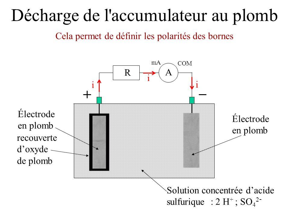 Décharge de l'accumulateur au plomb Électrode en plomb Solution concentrée dacide sulfurique : 2 H + ; SO 4 2 - Électrode en plomb recouverte doxyde d