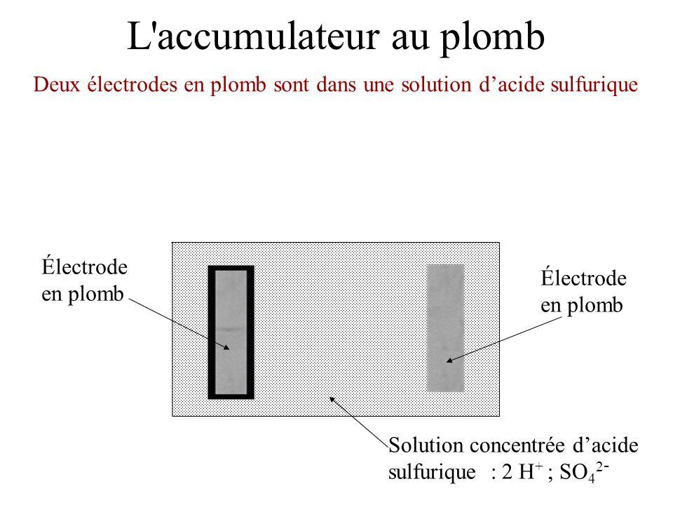 L'accumulateur au plomb Électrode en plomb Solution concentrée dacide sulfurique : 2 H + ; SO 4 2 - Deux électrodes en plomb sont dans une solution da