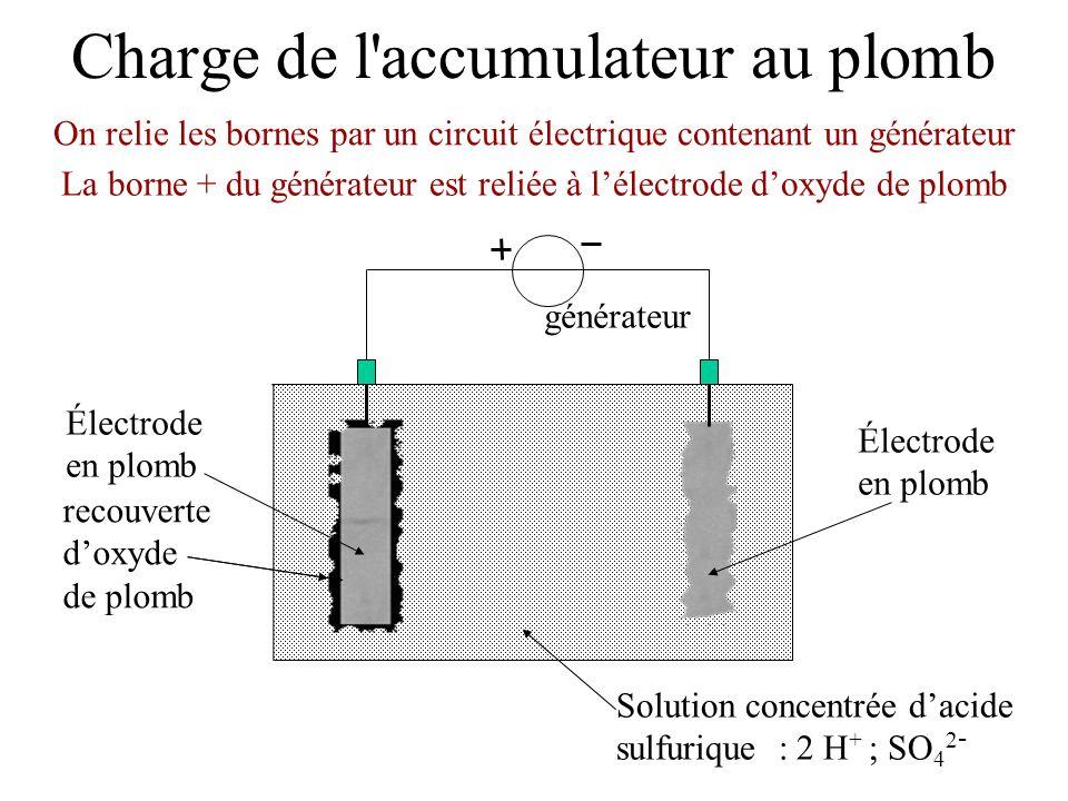Charge de l'accumulateur au plomb Électrode en plomb Solution concentrée dacide sulfurique : 2 H + ; SO 4 2 - Électrode en plomb recouverte doxyde de