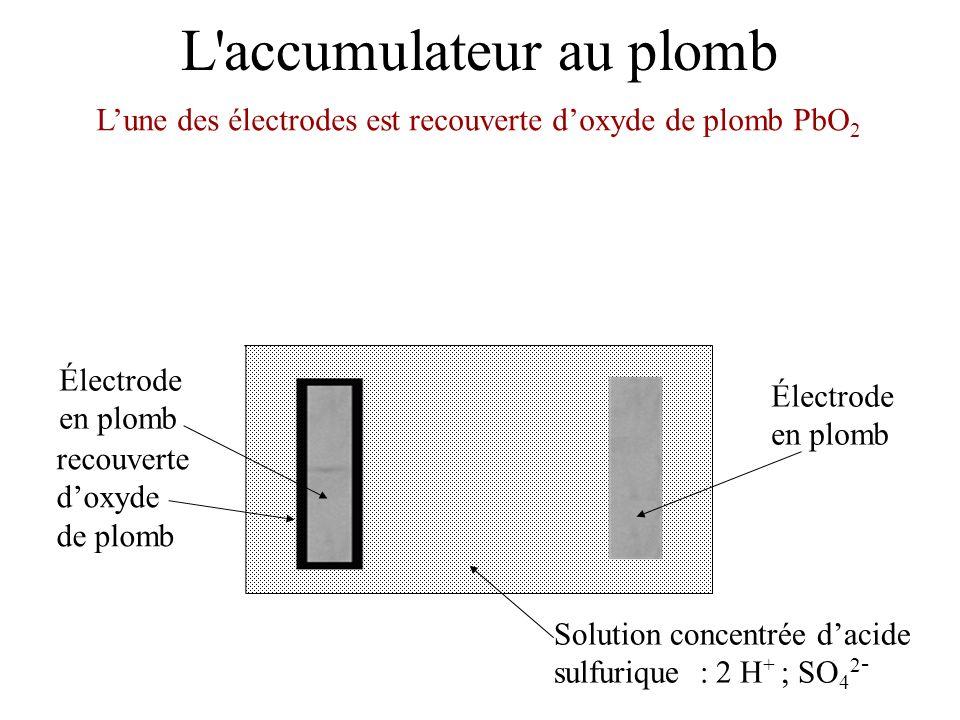 L'accumulateur au plomb Électrode en plomb Solution concentrée dacide sulfurique : 2 H + ; SO 4 2 - Lune des électrodes est recouverte doxyde de plomb