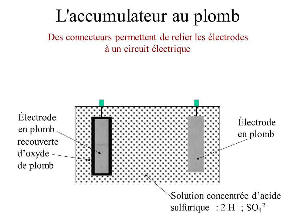 L'accumulateur au plomb Électrode en plomb Solution concentrée dacide sulfurique : 2 H + ; SO 4 2 - Électrode en plomb recouverte doxyde de plomb Des