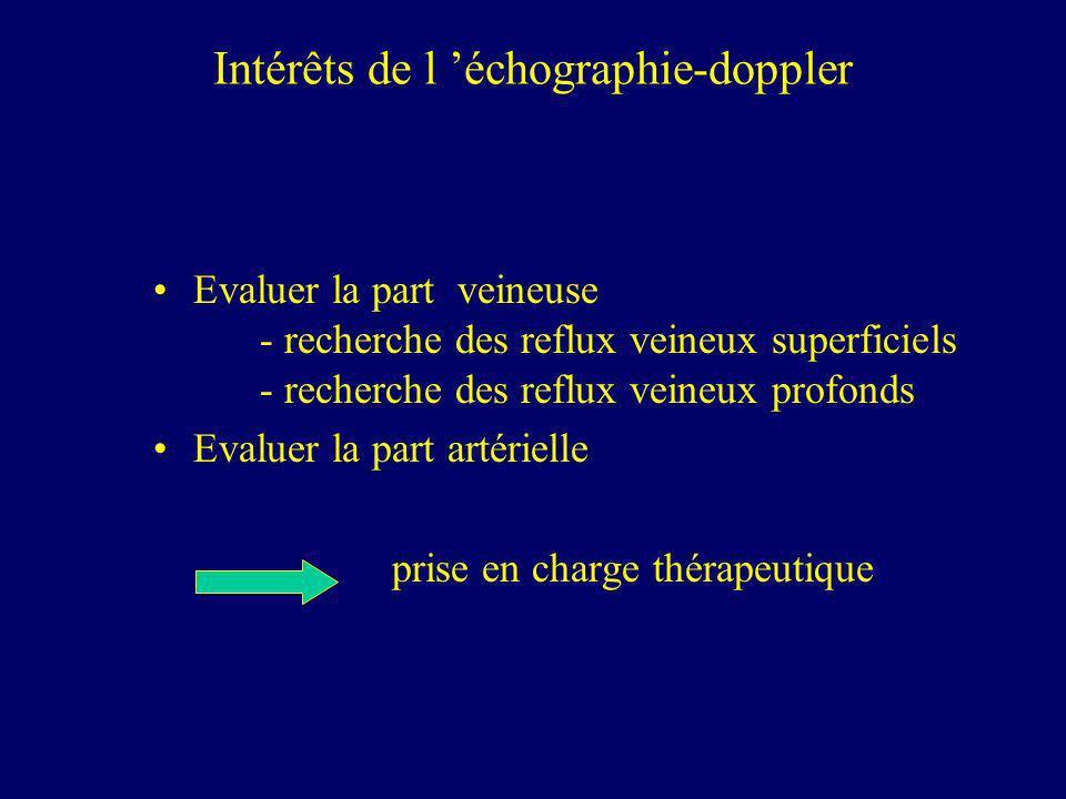 Intérêts de l échographie-doppler Evaluer la part veineuse - recherche des reflux veineux superficiels - recherche des reflux veineux profonds Evaluer
