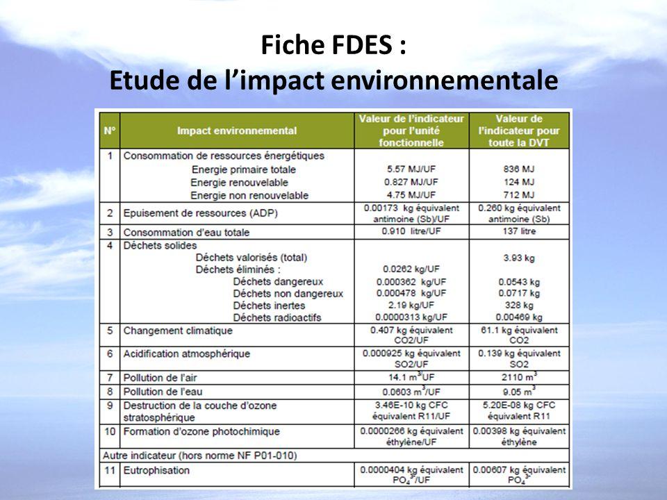 Fiche FDES : Etude de limpact environnementale