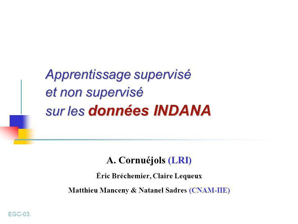 EGC-03. Apprentissage supervisé et non supervisé sur les données INDANA A. Cornuéjols (LRI) Éric Bréchemier, Claire Lequeux Matthieu Manceny & Natanel
