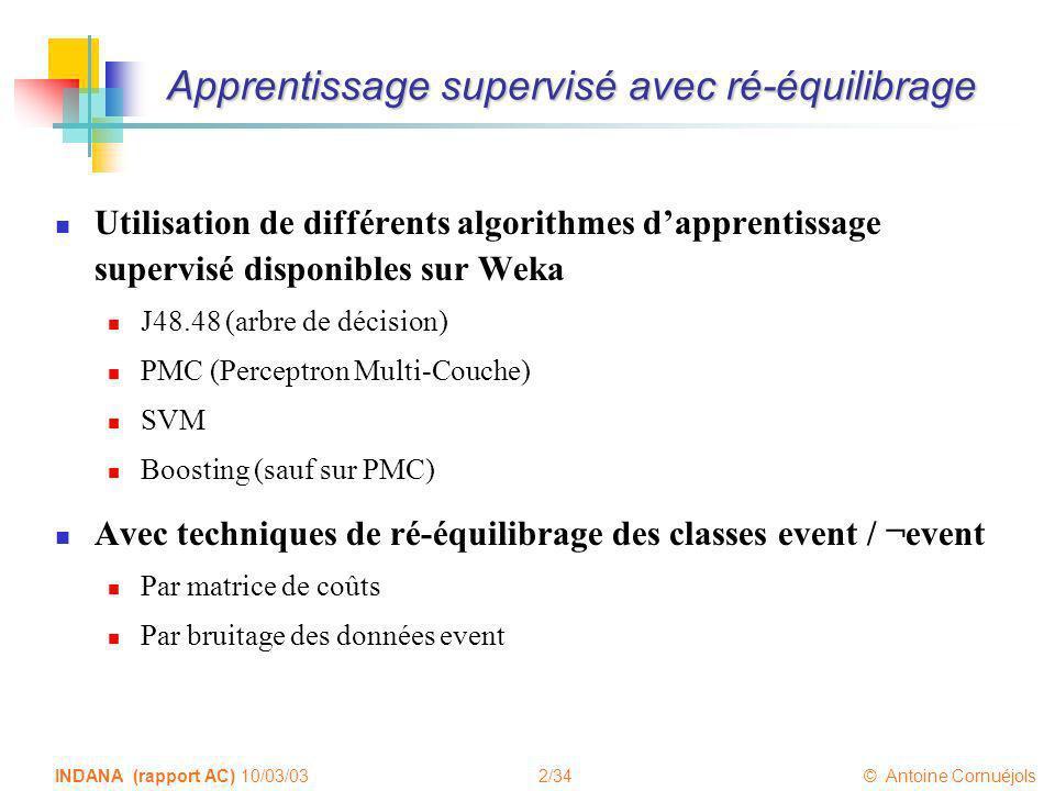 2/34 © Antoine Cornuéjols INDANA (rapport AC) 10/03/03 Apprentissage supervisé avec ré-équilibrage Utilisation de différents algorithmes dapprentissag