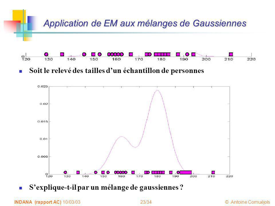 23/34 © Antoine Cornuéjols INDANA (rapport AC) 10/03/03 Application de EM aux mélanges de Gaussiennes Soit le relevé des tailles dun échantillon de pe