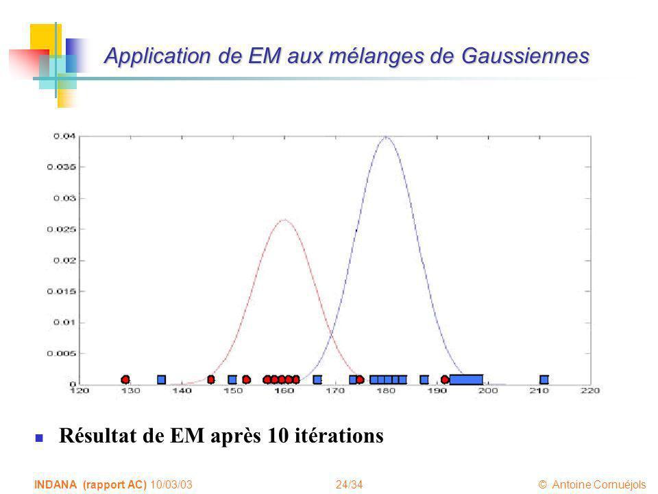 24/34 © Antoine Cornuéjols INDANA (rapport AC) 10/03/03 Application de EM aux mélanges de Gaussiennes Résultat de EM après 10 itérations