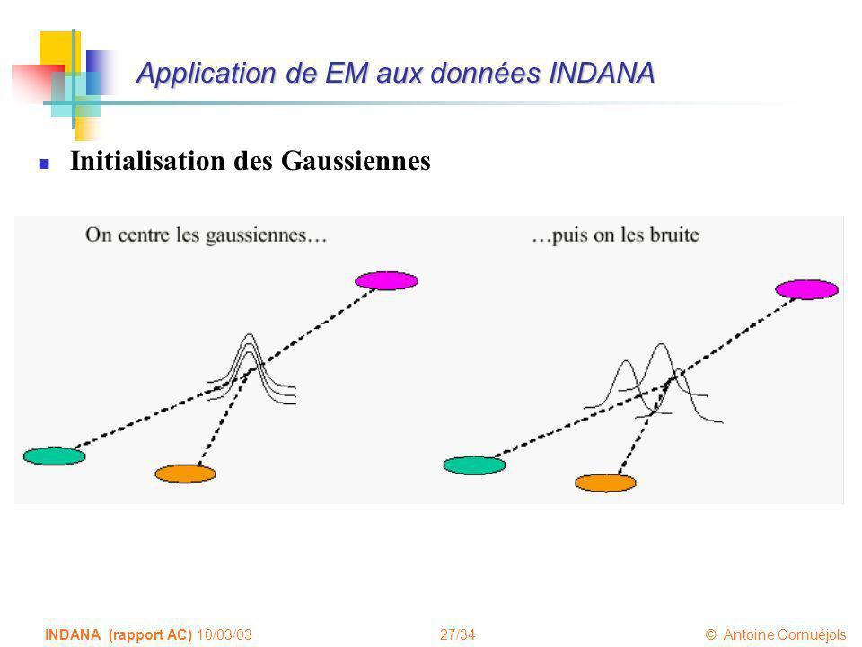27/34 © Antoine Cornuéjols INDANA (rapport AC) 10/03/03 Application de EM aux données INDANA Initialisation des Gaussiennes