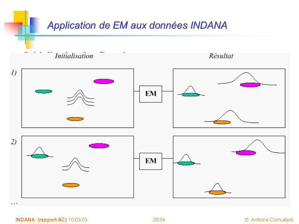 28/34 © Antoine Cornuéjols INDANA (rapport AC) 10/03/03 Application de EM aux données INDANA Initialisation des Gaussiennes