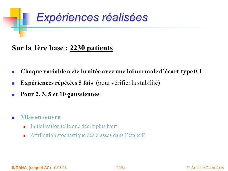 29/34 © Antoine Cornuéjols INDANA (rapport AC) 10/03/03 Expériences réalisées Sur la 1ère base : 2230 patients Chaque variable a été bruitée avec une