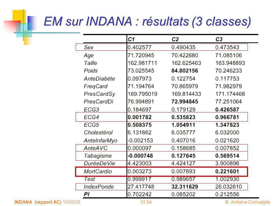 31/34 © Antoine Cornuéjols INDANA (rapport AC) 10/03/03 EM sur INDANA : résultats (3 classes)