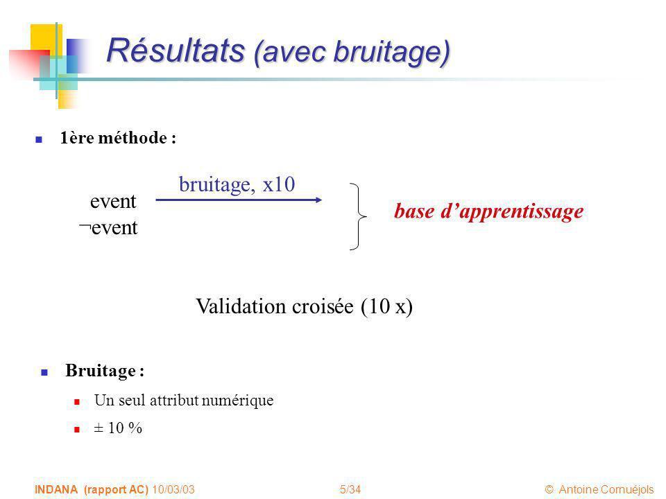 5/34 © Antoine Cornuéjols INDANA (rapport AC) 10/03/03 Résultats (avec bruitage) 1ère méthode : event ¬event bruitage, x10 base dapprentissage Validat