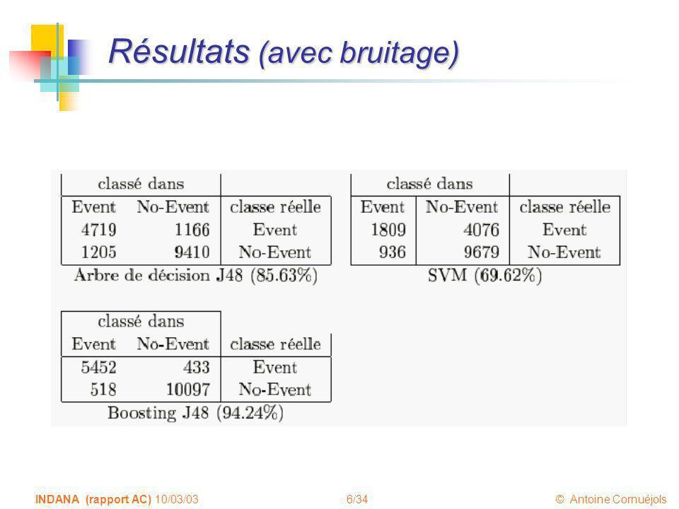 6/34 © Antoine Cornuéjols INDANA (rapport AC) 10/03/03 Résultats (avec bruitage)