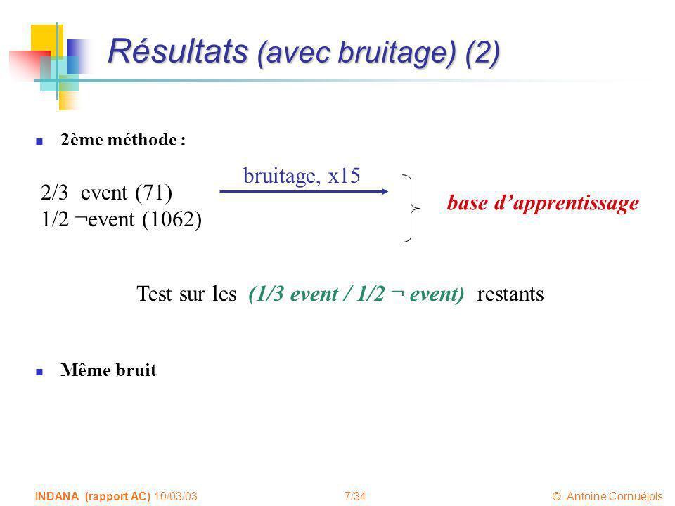 7/34 © Antoine Cornuéjols INDANA (rapport AC) 10/03/03 Résultats (avec bruitage) (2) Même bruit 2ème méthode : 2/3 event (71) 1/2 ¬event (1062) bruita