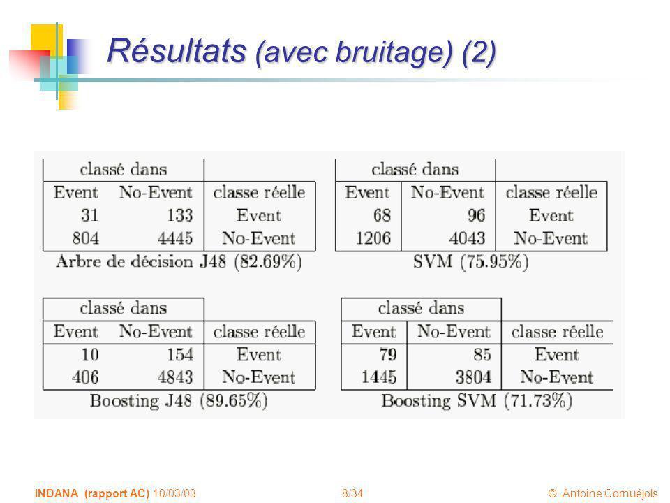 8/34 © Antoine Cornuéjols INDANA (rapport AC) 10/03/03 Résultats (avec bruitage) (2)