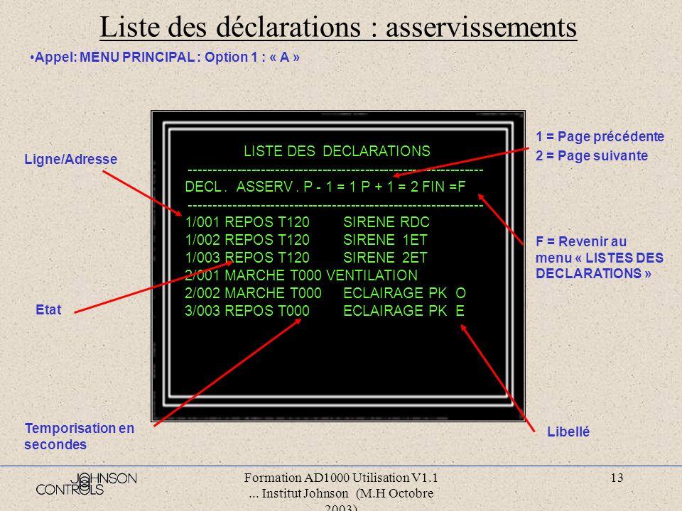 Formation AD1000 Utilisation V1.1... Institut Johnson (M.H Octobre 2003) 12 Liste des déclarations Taper une lettre pour faire apparaître la liste des