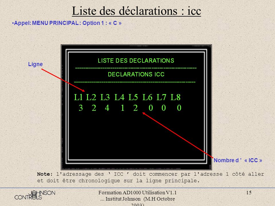 Formation AD1000 Utilisation V1.1... Institut Johnson (M.H Octobre 2003) 14 Liste des déclarations : zones Appel: MENU PRINCIPAL : Option 1 : « B » Zo