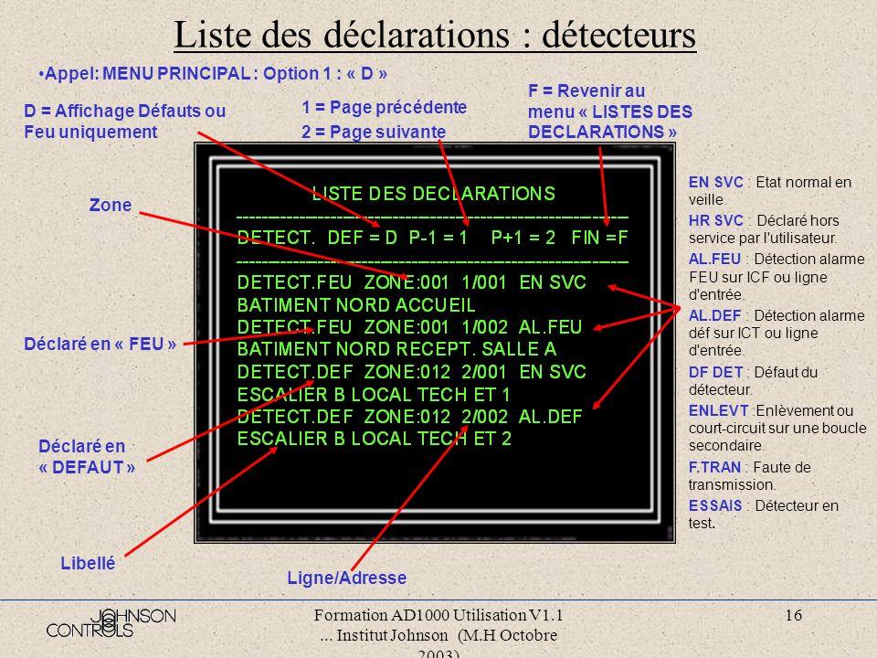 Formation AD1000 Utilisation V1.1... Institut Johnson (M.H Octobre 2003) 15 Liste des déclarations : icc Appel: MENU PRINCIPAL : Option 1 : « C » Lign