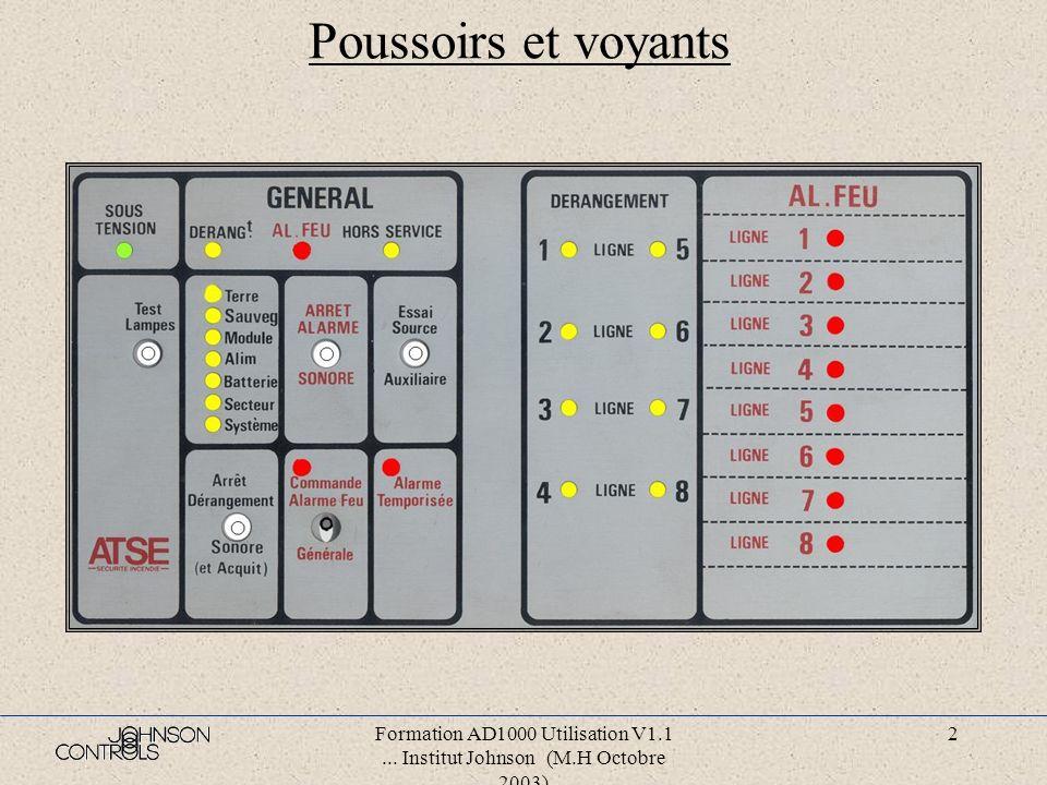 Formation AD1000 Utilisation V1.1... Institut Johnson (M.H Octobre 2003) 1 Cours AD1000 : Utilisation ATSE